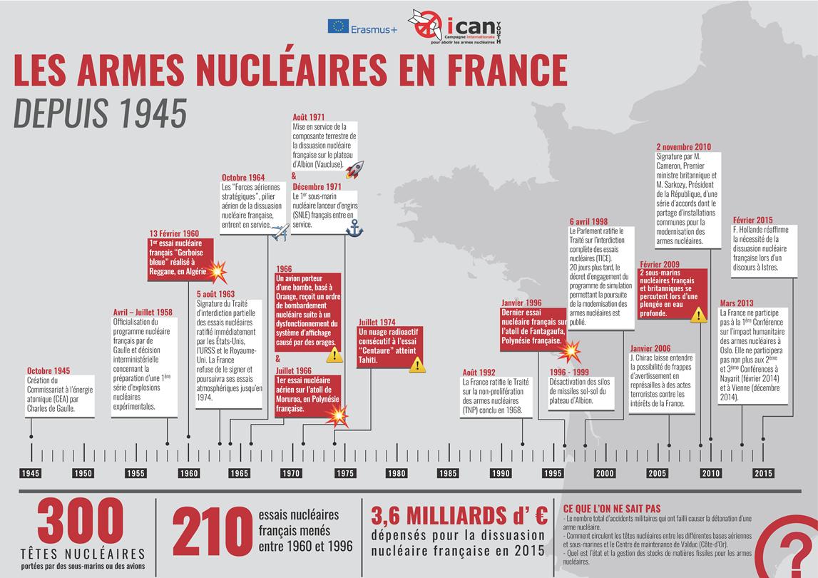 France_Infog_AN_45